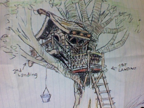 A picture of my future home (drawn for me by my wonderful boyfriend, Jean-Thomas Louvier)